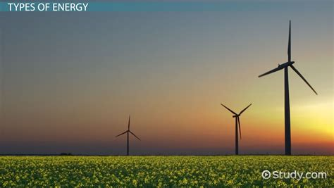 What is Energy Conservation? - Definition, Process