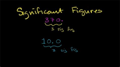 More on significant figures   Significant figures   Khan
