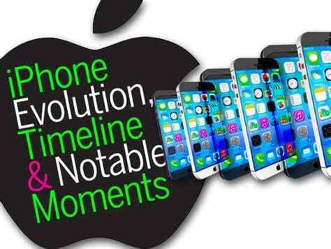 In pictures: iPhone evolution, timeline and notable