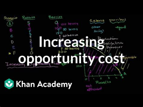 Increasing opportunity costs on a PPC (video)   Khan Academy