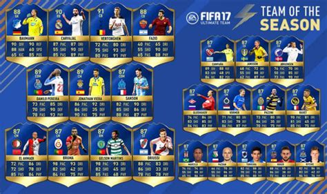FIFA 17 TOTS: FIRST PS4, Xbox, Web App Team of the Season